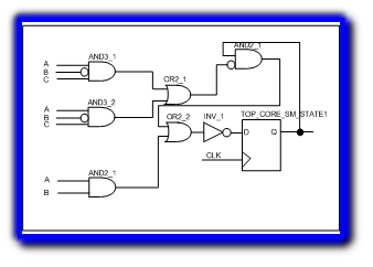 Digital circuit netlist from synthesised HDL